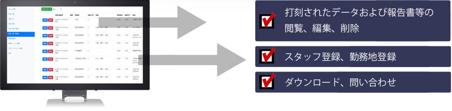 管理者によるデータ修正も簡単